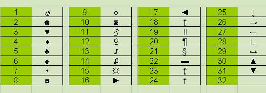 Ascii koder tastatur